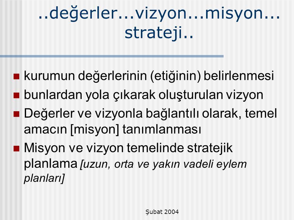 ..değerler...vizyon...misyon... strateji..