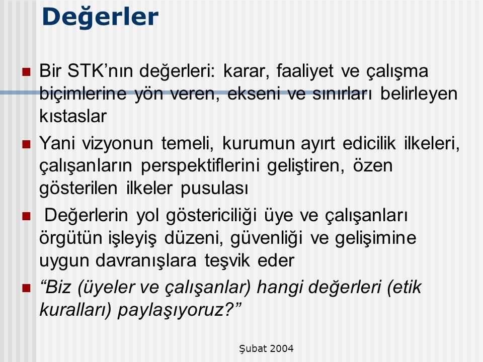 Değerler Bir STK'nın değerleri: karar, faaliyet ve çalışma biçimlerine yön veren, ekseni ve sınırları belirleyen kıstaslar.