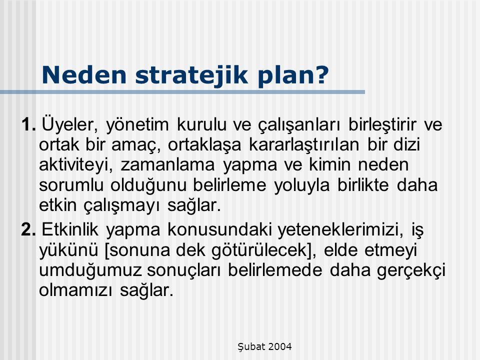 Neden stratejik plan