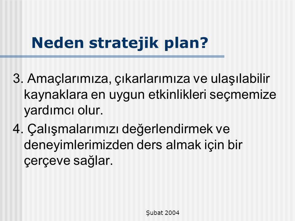 Neden stratejik plan 3. Amaçlarımıza, çıkarlarımıza ve ulaşılabilir kaynaklara en uygun etkinlikleri seçmemize yardımcı olur.