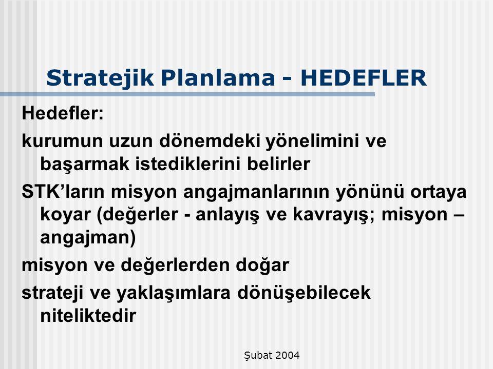 Stratejik Planlama - HEDEFLER
