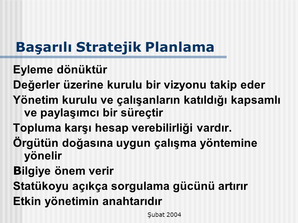 Başarılı Stratejik Planlama