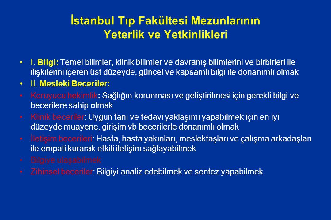 İstanbul Tıp Fakültesi Mezunlarının Yeterlik ve Yetkinlikleri
