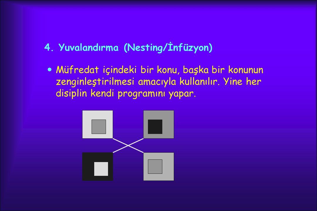4. Yuvalandırma (Nesting/İnfüzyon)