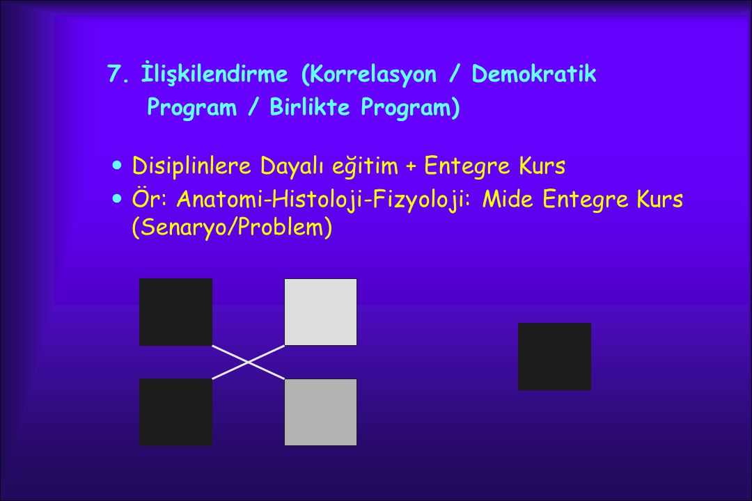 Disiplinlere Dayalı eğitim + Entegre Kurs
