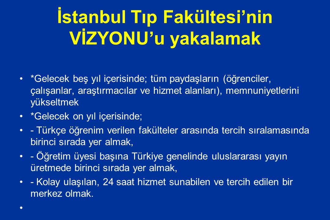 İstanbul Tıp Fakültesi'nin VİZYONU'u yakalamak