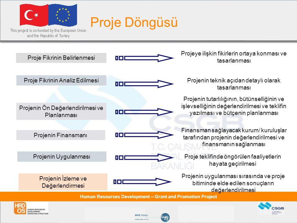Proje Döngüsü Projeye ilişkin fikirlerin ortaya konması ve tasarlanması. Proje Fikrinin Belirlenmesi.