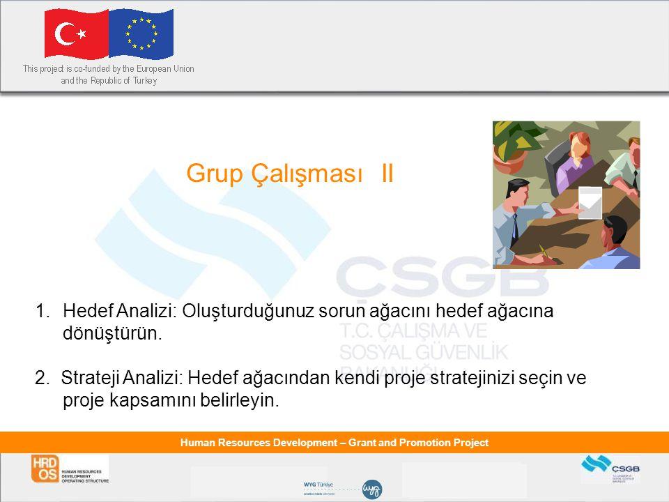 Grup Çalışması II Hedef Analizi: Oluşturduğunuz sorun ağacını hedef ağacına dönüştürün.