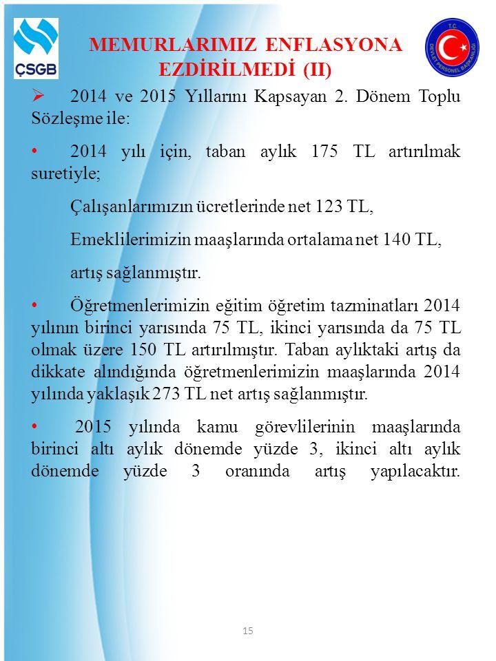 MEMURLARIMIZ ENFLASYONA EZDİRİLMEDİ (II)