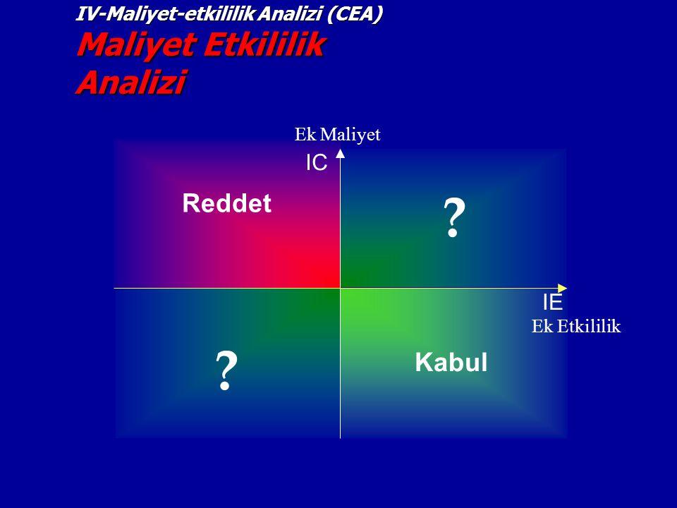 IV-Maliyet-etkililik Analizi (CEA) Maliyet Etkililik Analizi