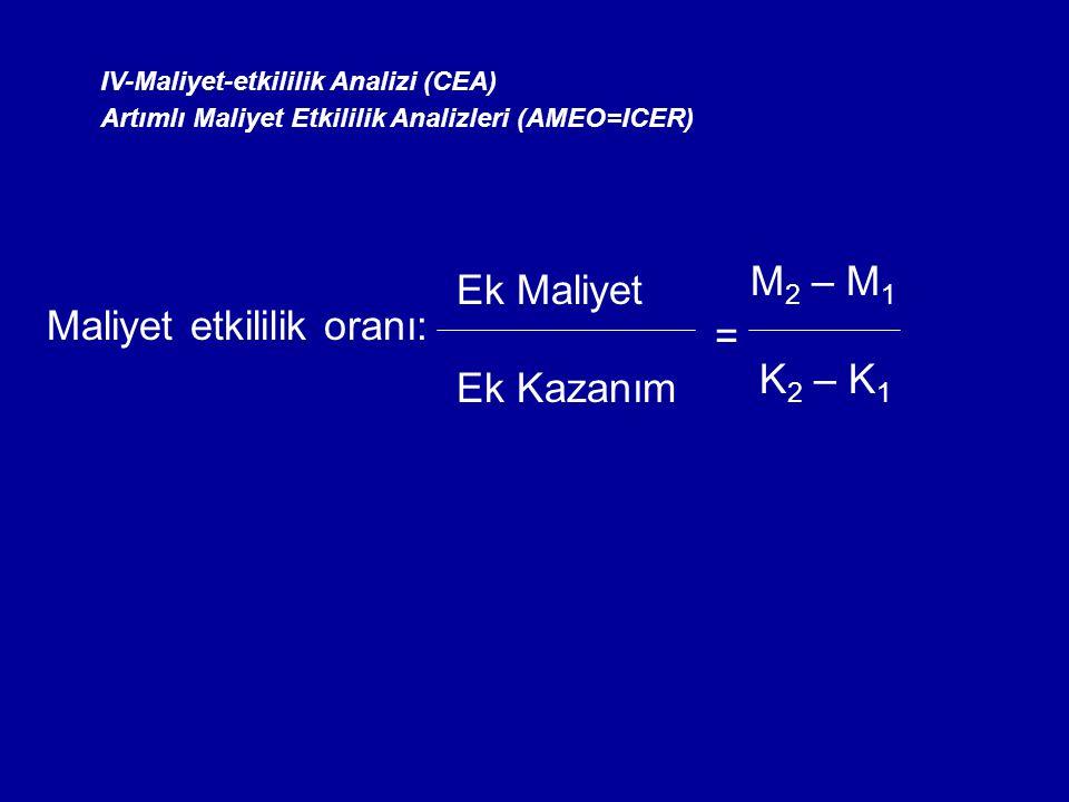 Maliyet etkililik oranı: = K2 – K1 Ek Kazanım