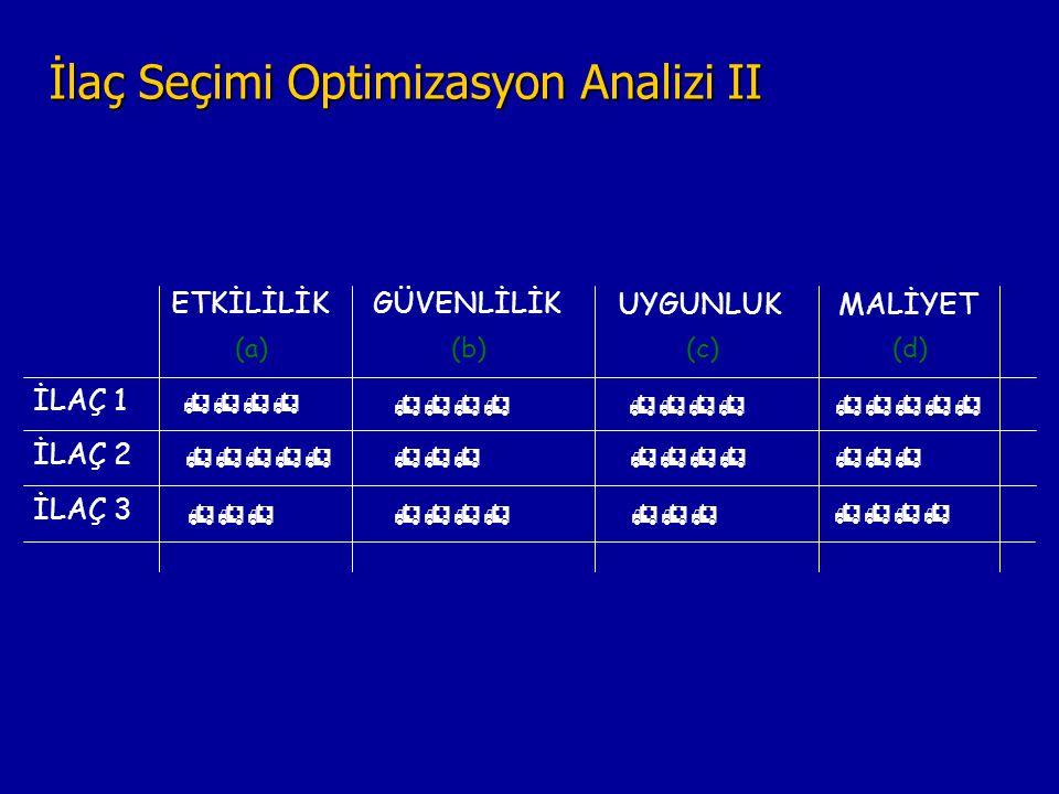 İlaç Seçimi Optimizasyon Analizi II