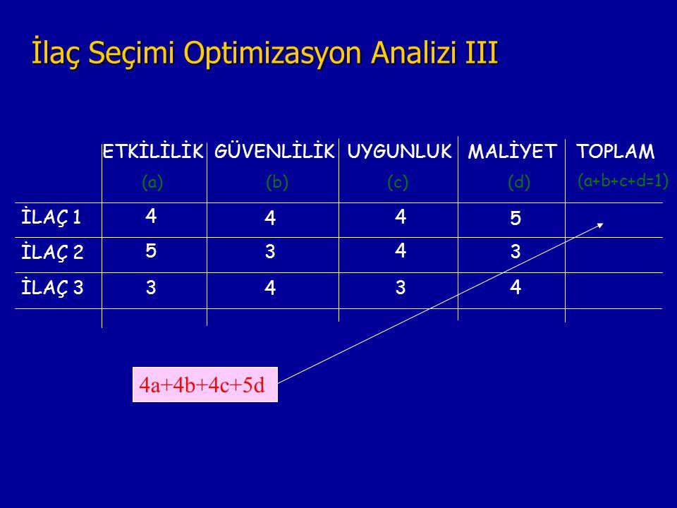 İlaç Seçimi Optimizasyon Analizi III