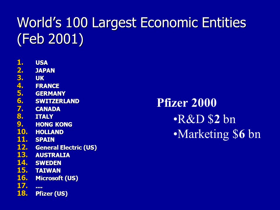 World's 100 Largest Economic Entities (Feb 2001)