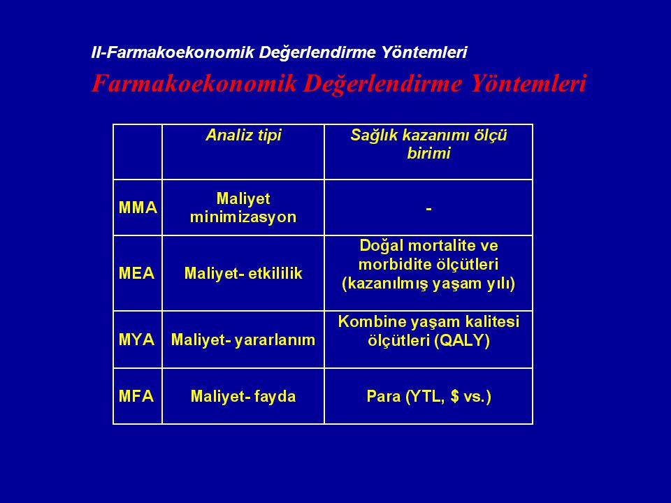 Farmakoekonomik Değerlendirme Yöntemleri