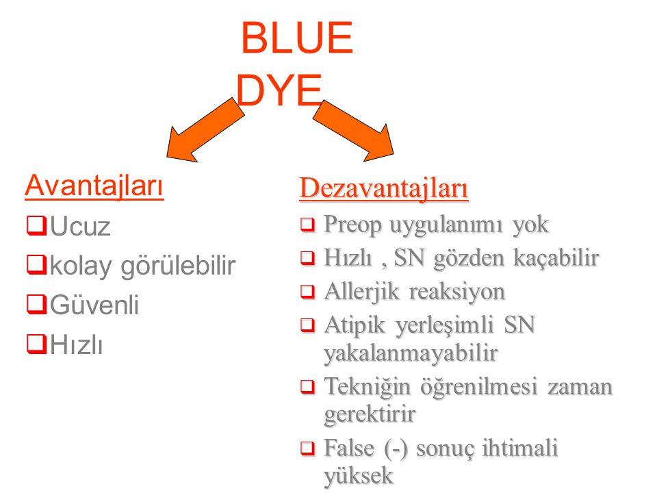 BLUE DYE Avantajları Dezavantajları Ucuz kolay görülebilir Güvenli