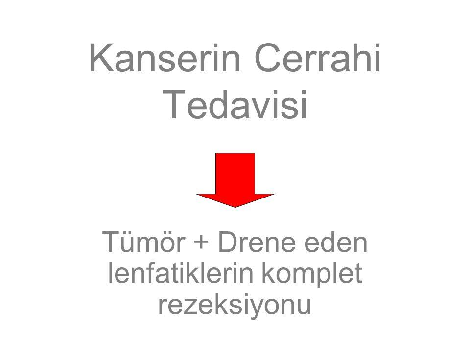 Kanserin Cerrahi Tedavisi