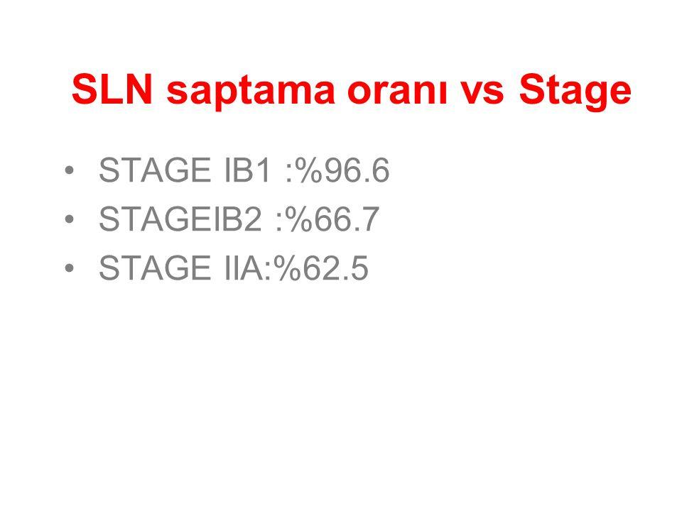 SLN saptama oranı vs Stage