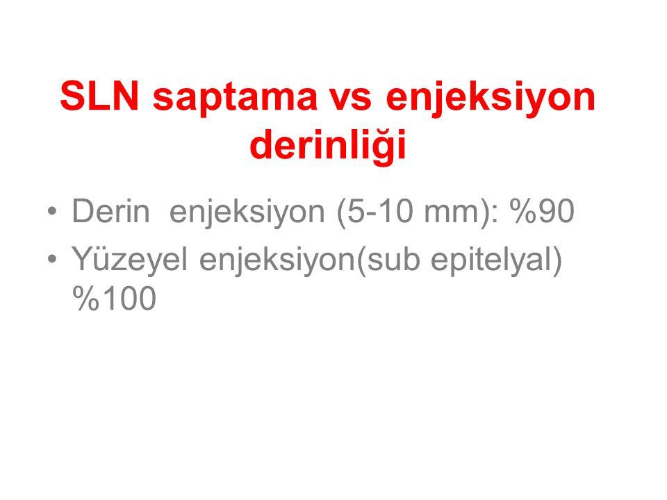 SLN saptama vs enjeksiyon derinliği