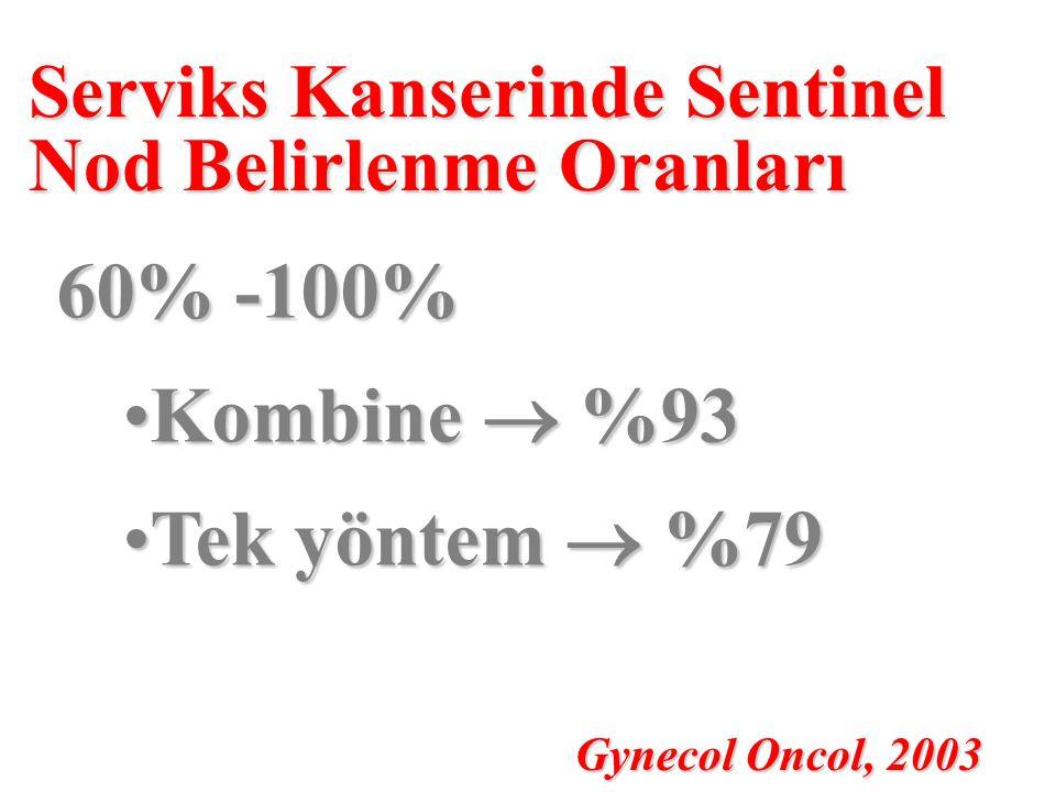 60% -100% Kombine  %93 Tek yöntem  %79