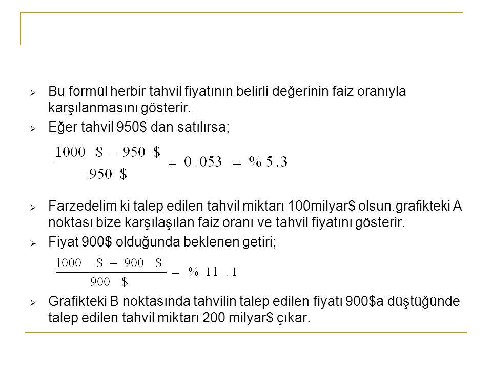 Bu formül herbir tahvil fiyatının belirli değerinin faiz oranıyla karşılanmasını gösterir.