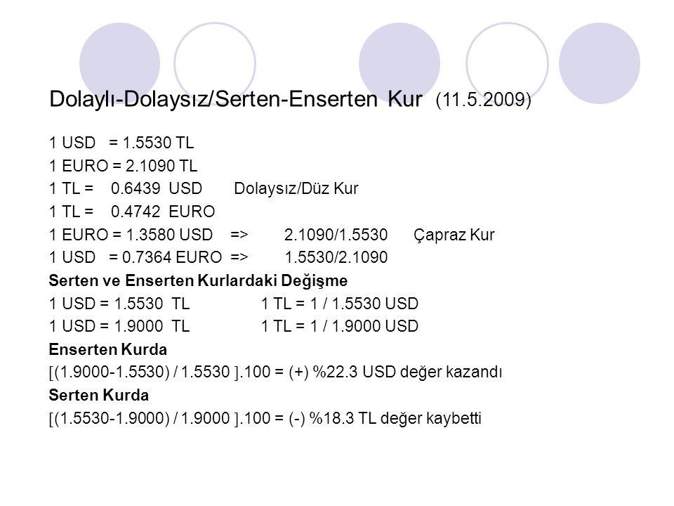 Dolaylı-Dolaysız/Serten-Enserten Kur (11.5.2009)