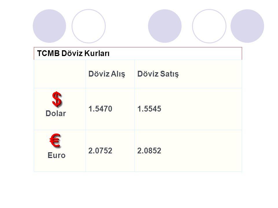 TCMB Döviz Kurları Döviz Alış. Döviz Satış. Dolar. 1.5470. 1.5545.