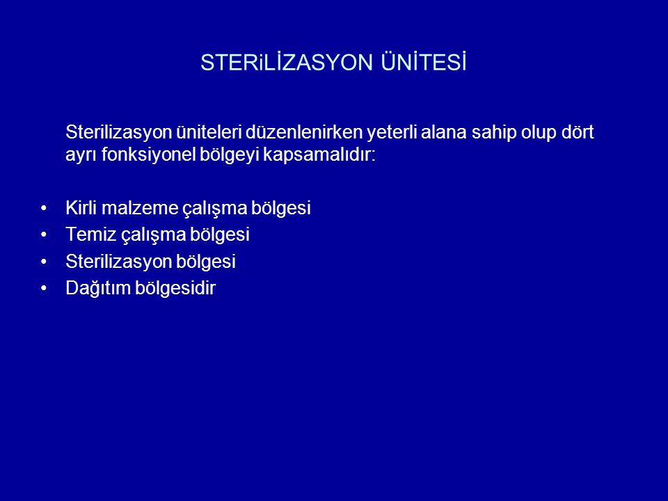 STERiLİZASYON ÜNİTESİ
