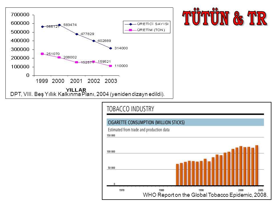 TÜTÜN & TR 1999. 2000. 2001. 2002. 2003. DPT, VIII. Beş Yıllık Kalkınma Planı, 2004 (yeniden dizayn edildi).