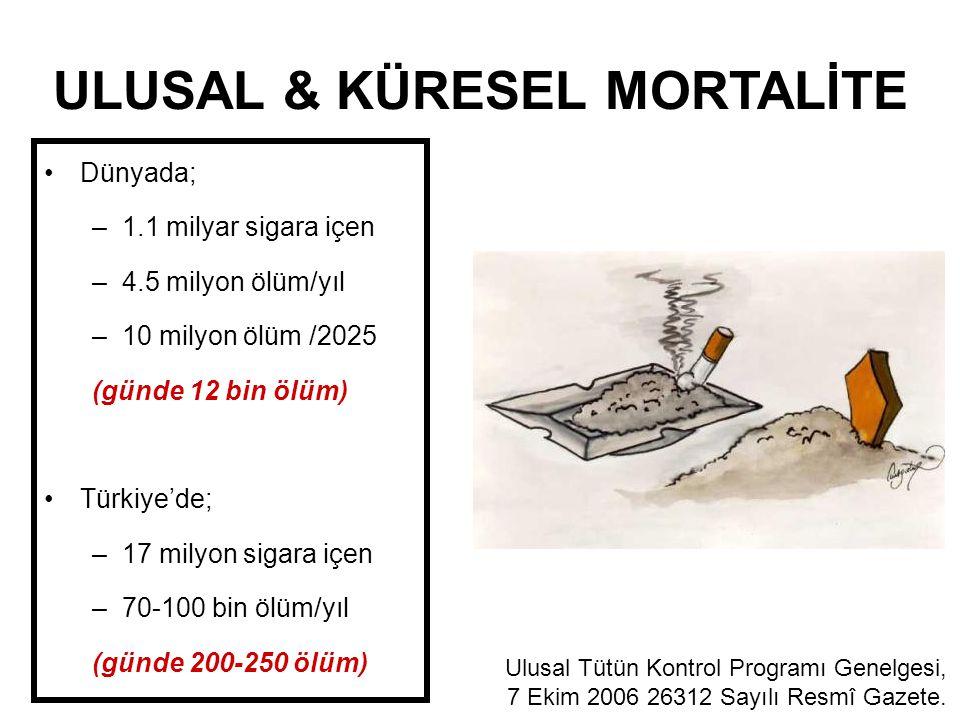 ULUSAL & KÜRESEL MORTALİTE