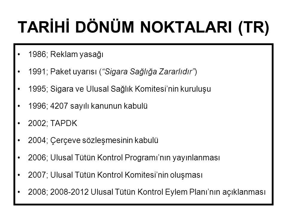 TARİHİ DÖNÜM NOKTALARI (TR)