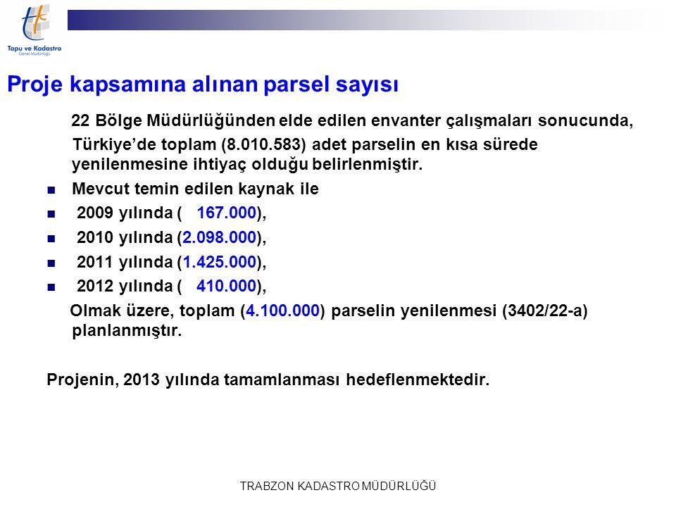 Proje kapsamına alınan parsel sayısı