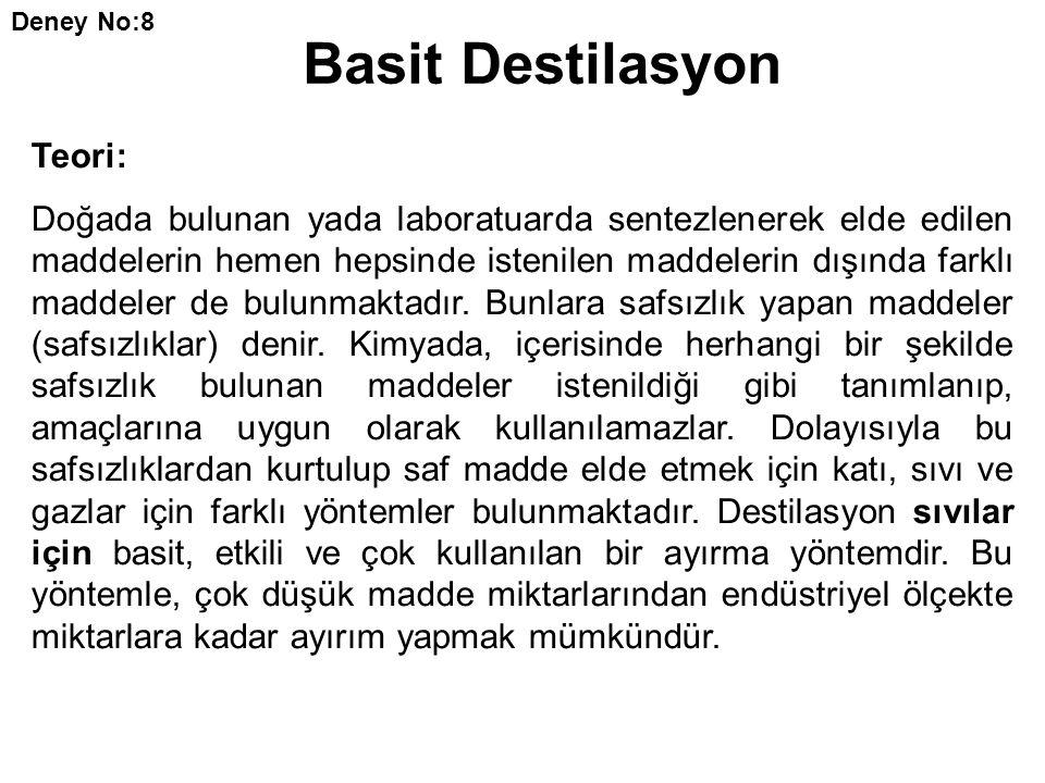 Basit Destilasyon Teori:
