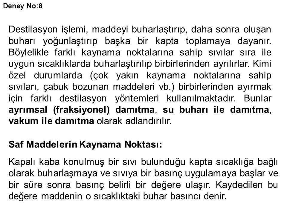 Saf Maddelerin Kaynama Noktası: