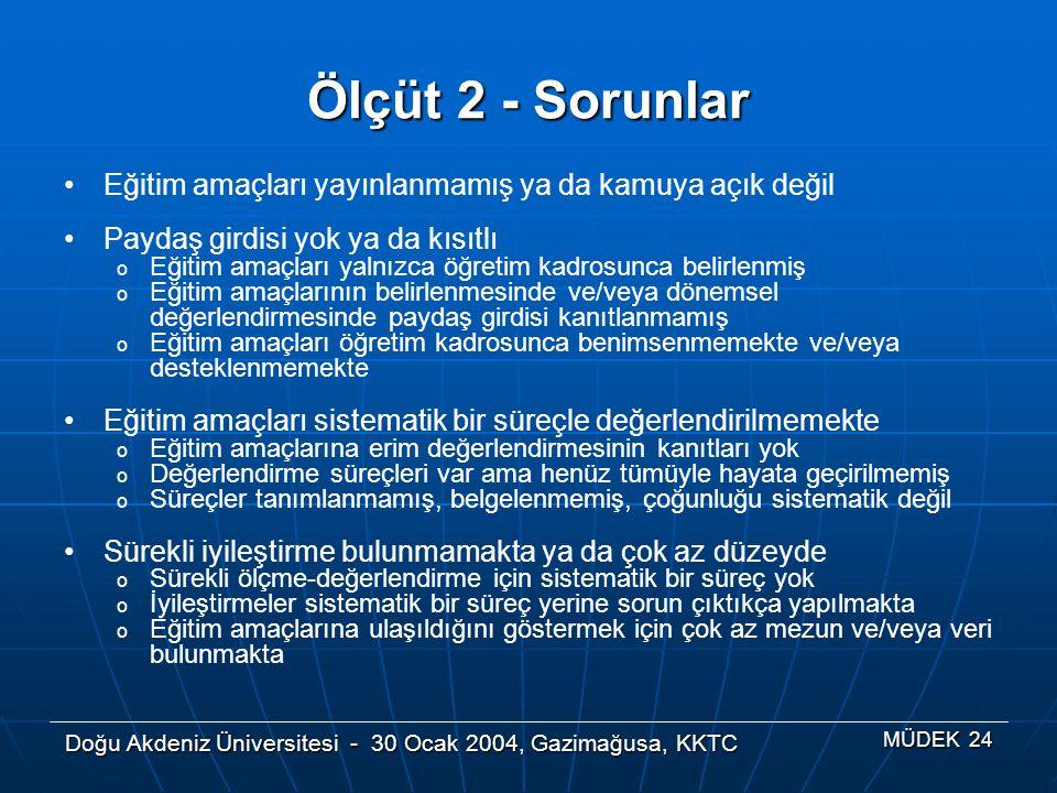 Ölçüt 2 - Sorunlar Eğitim amaçları yayınlanmamış ya da kamuya açık değil. Paydaş girdisi yok ya da kısıtlı.