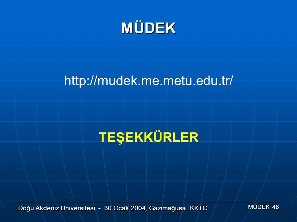 MÜDEK http://mudek.me.metu.edu.tr/ TEŞEKKÜRLER