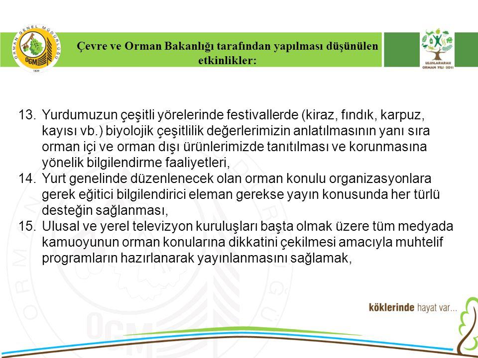 Çevre ve Orman Bakanlığı tarafından yapılması düşünülen etkinlikler:
