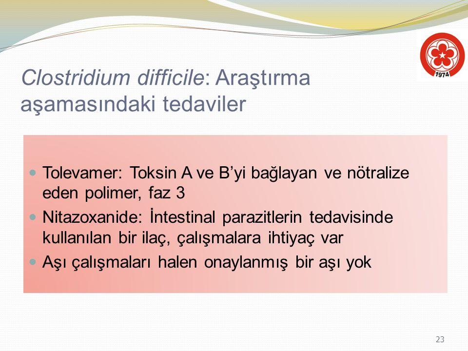 Clostridium difficile: Araştırma aşamasındaki tedaviler