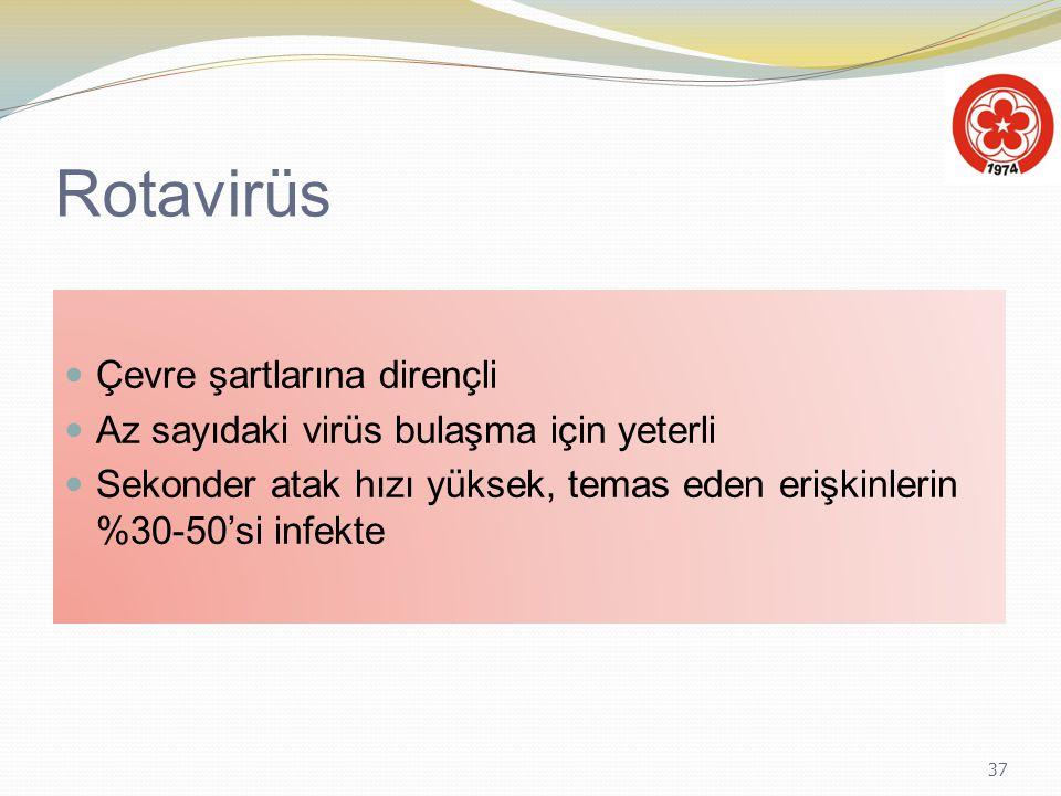 Rotavirüs Çevre şartlarına dirençli