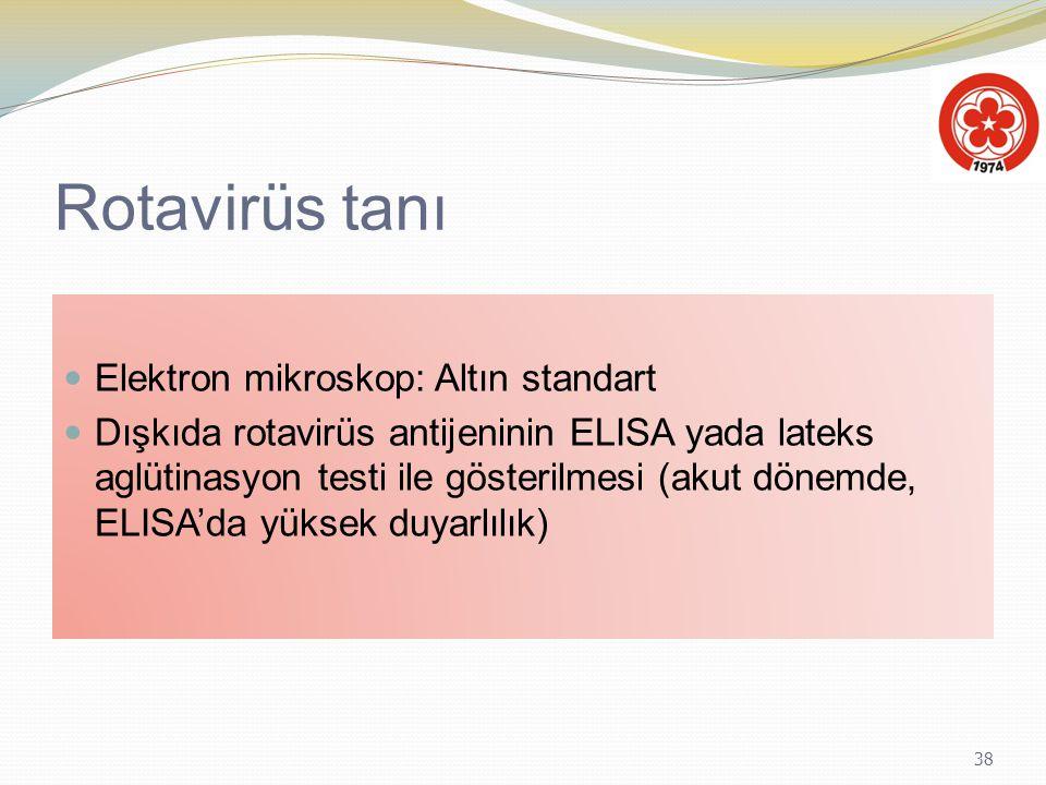 Rotavirüs tanı Elektron mikroskop: Altın standart