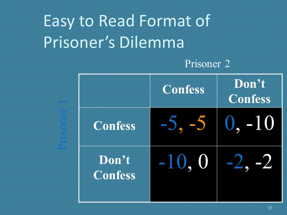 Easy to Read Format of Prisoner's Dilemma