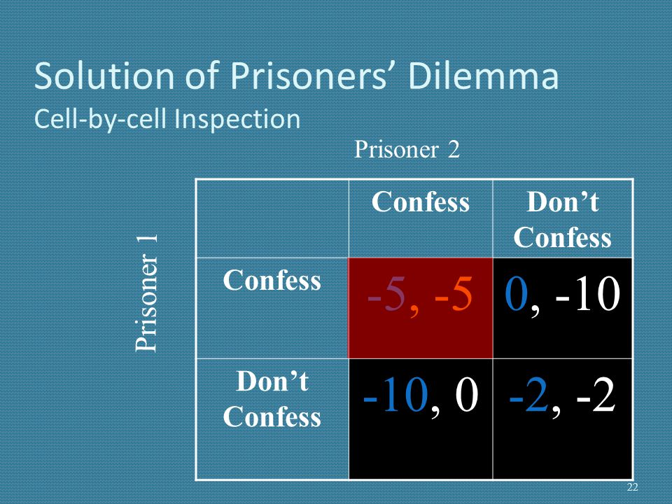 Solution of Prisoners' Dilemma Cell-by-cell Inspection