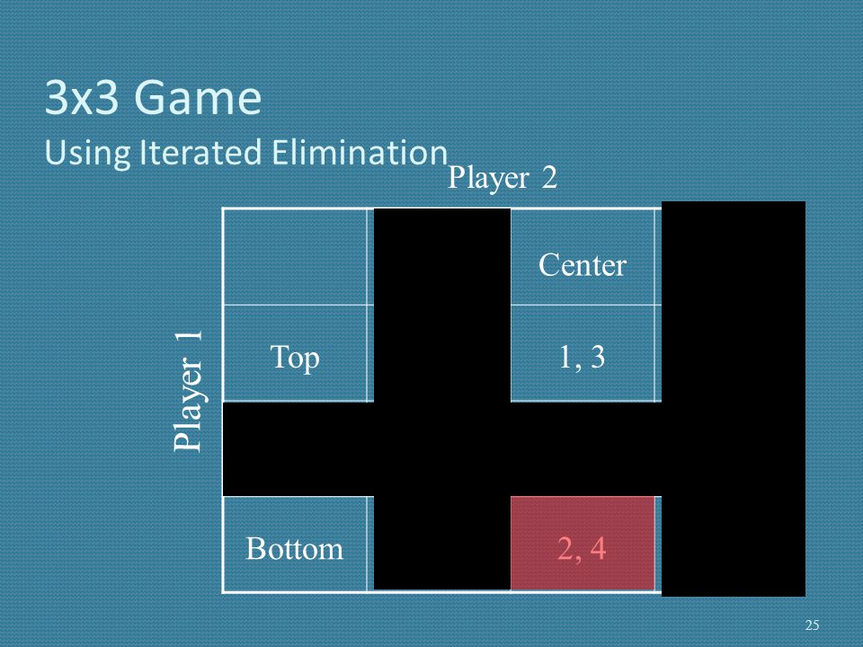 3x3 Game Using Iterated Elimination