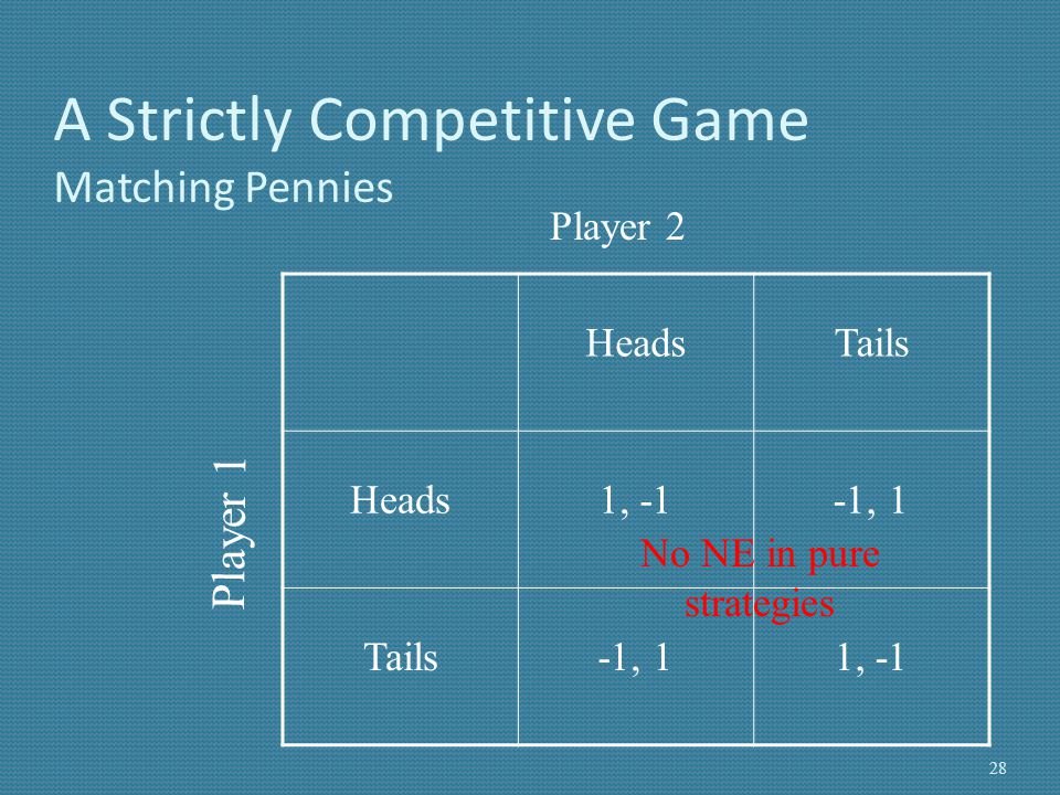 A Strictly Competitive Game Matching Pennies