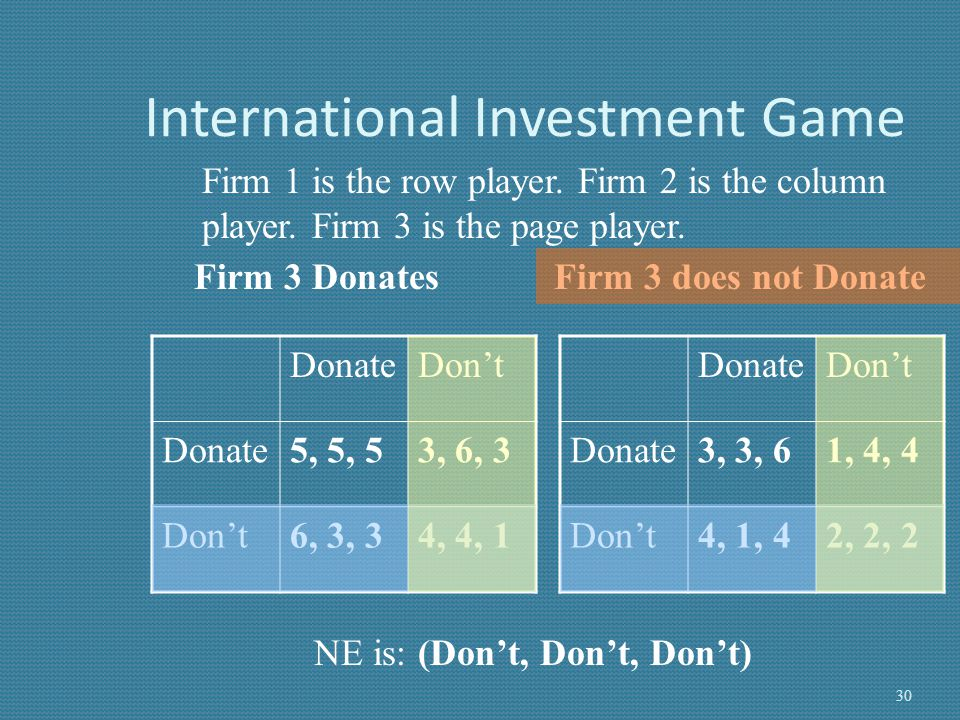 International Investment Game