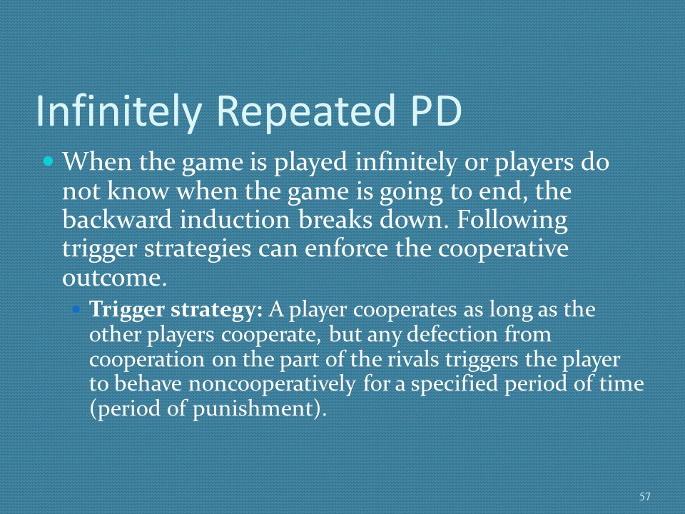 Infinitely Repeated PD