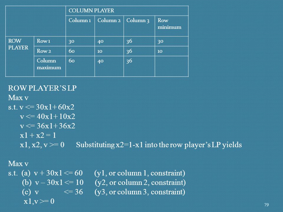 x1, x2, v >= 0 Substituting x2=1-x1 into the row player's LP yields