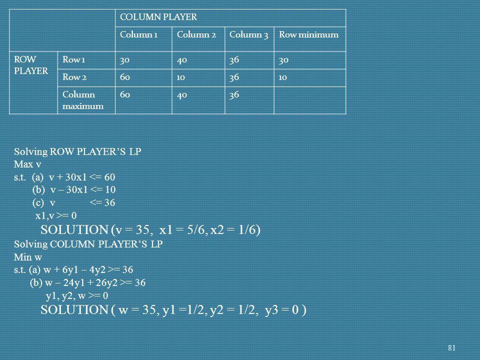 SOLUTION ( w = 35, y1 =1/2, y2 = 1/2, y3 = 0 )