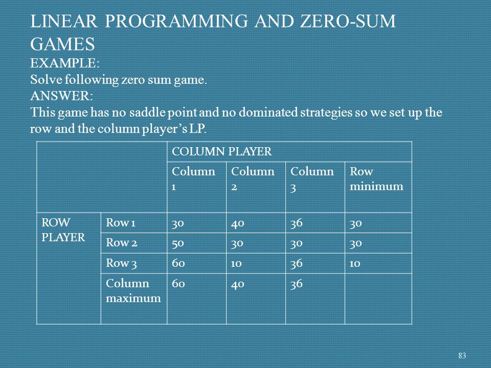 LINEAR PROGRAMMING AND ZERO-SUM GAMES