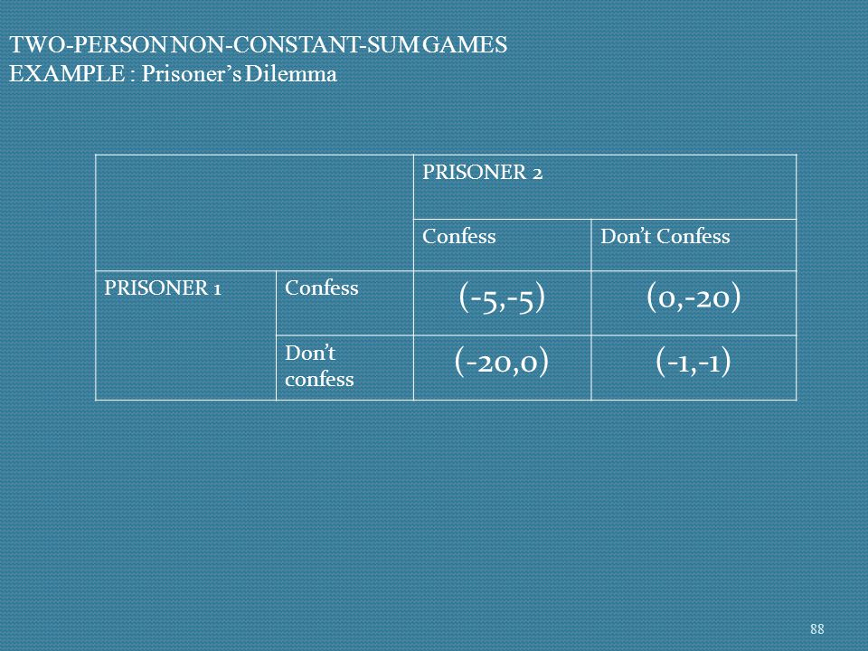 (-5,-5) (0,-20) (-20,0) (-1,-1) TWO-PERSON NON-CONSTANT-SUM GAMES